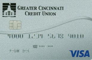 VISA Card Rewards
